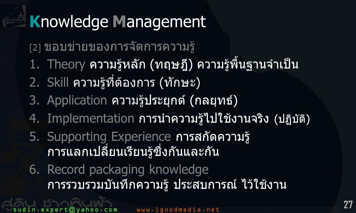 Knowledge Management [2] ขอบข่ายของการจัดการความรู้ 1. Theory ความรู้หลัก (ทฤษฎี) ความรู้พื้นฐานจำเป็น.